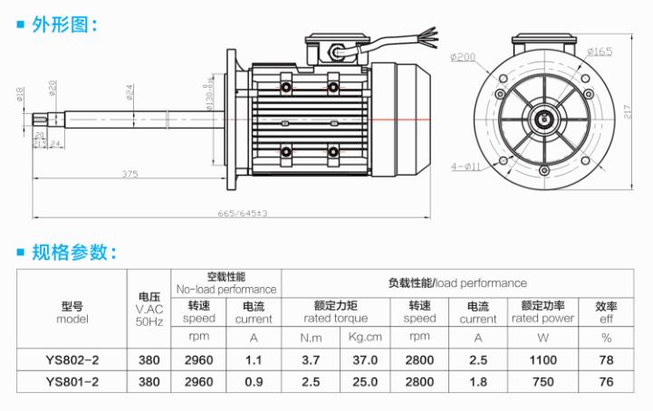 化工泵电机外形结构与规格参数