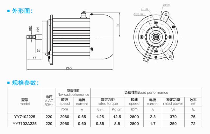商用豆浆机电机外形结构与规格参数