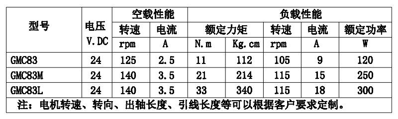 GMC83系列洗地机后桥电机规格参数