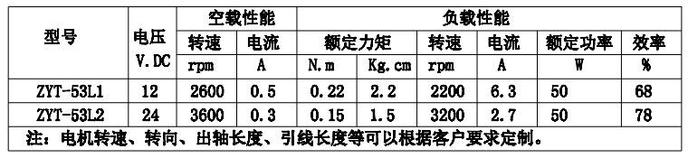 ZYT-53L系列直流管状电规格参数