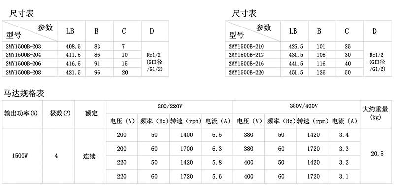 TOP-2MY1500B2019-2.jpg