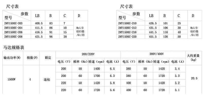 TOP-2MY1500C2019-2.jpg